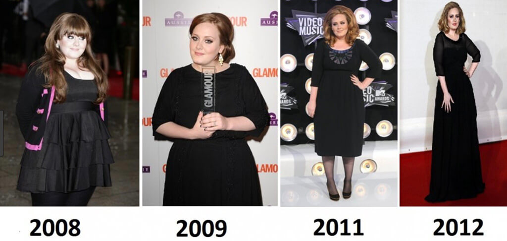 How Did Adele Lose Weight 2008 2009 2010 2011 2012